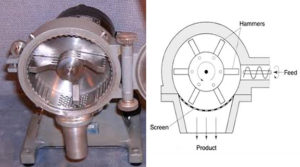image of a hammer mill