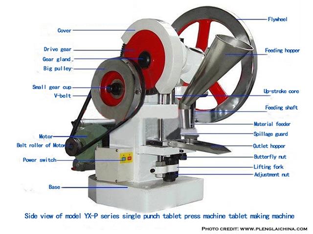 parts of a tablet press