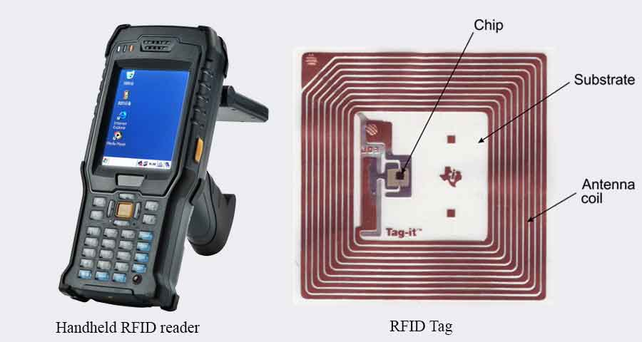 Picture of a handheld RFID reader and RFID tag